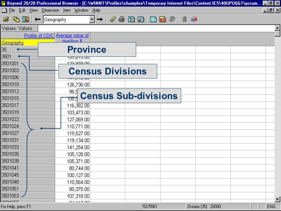 Province Census Divisions Census Sub-divisions
