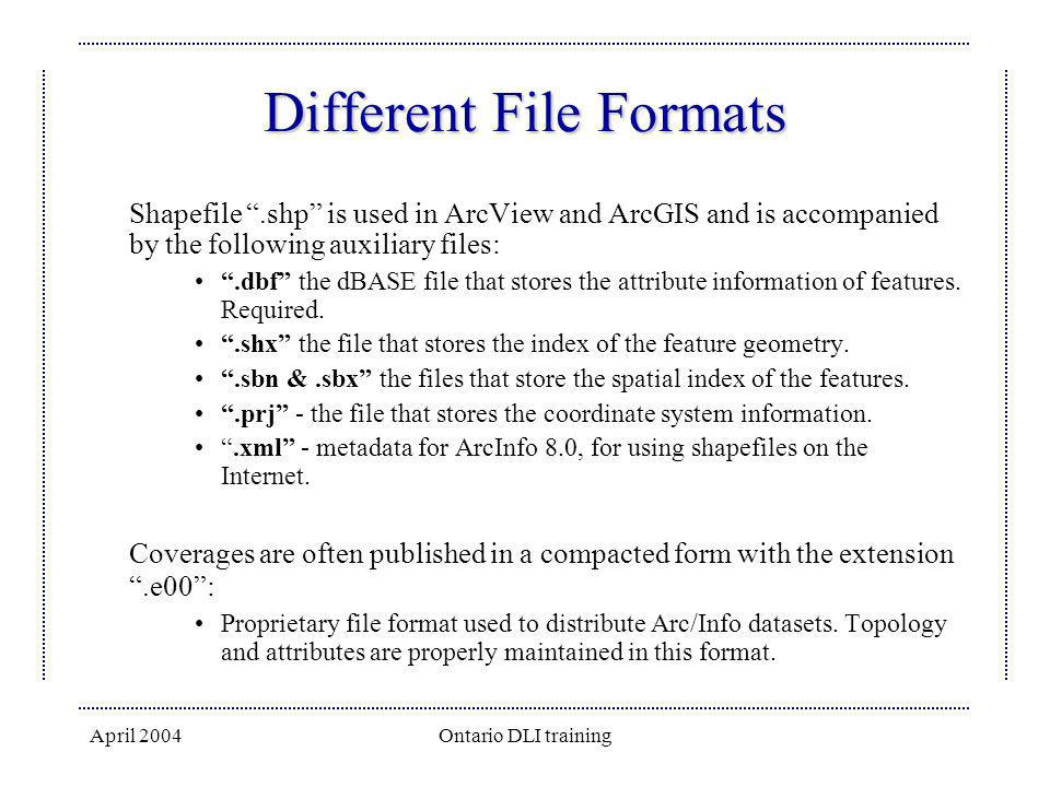 Different File Formats