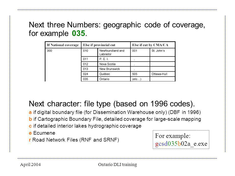 Next three Numbers: geographic code of coverage, for example 035.