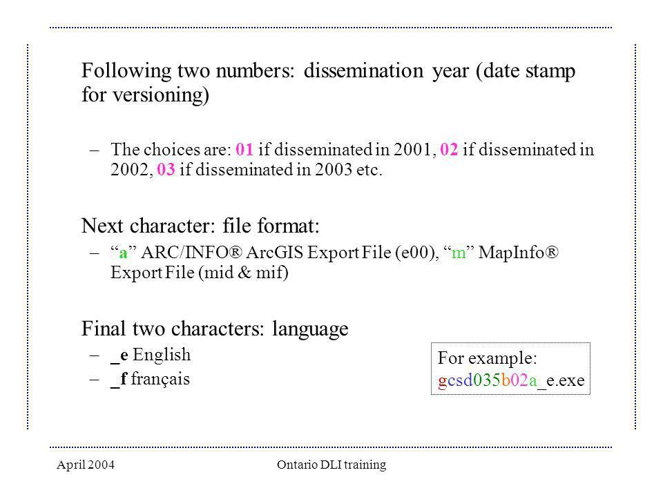 Following two numbers: dissemination year (date stamp for versioning)