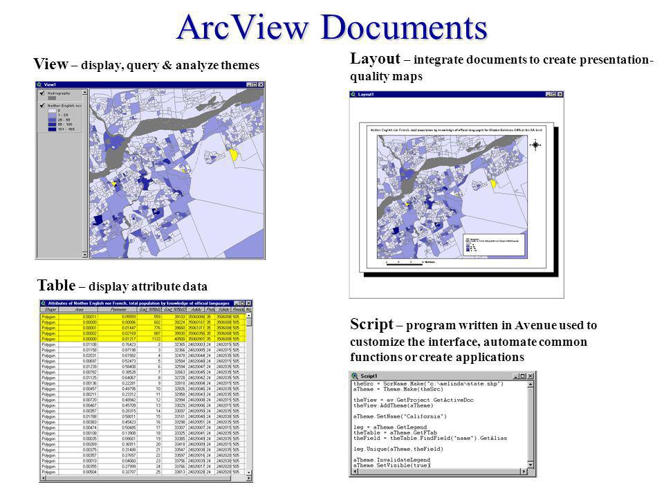ArcView Documents Layout – integrate documents to create presentation-quality maps. View – display, query & analyze themes.