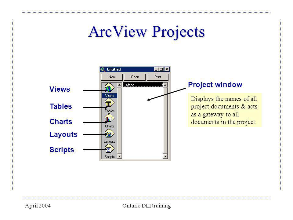ArcView Projects Project window Views Tables Charts Layouts Scripts