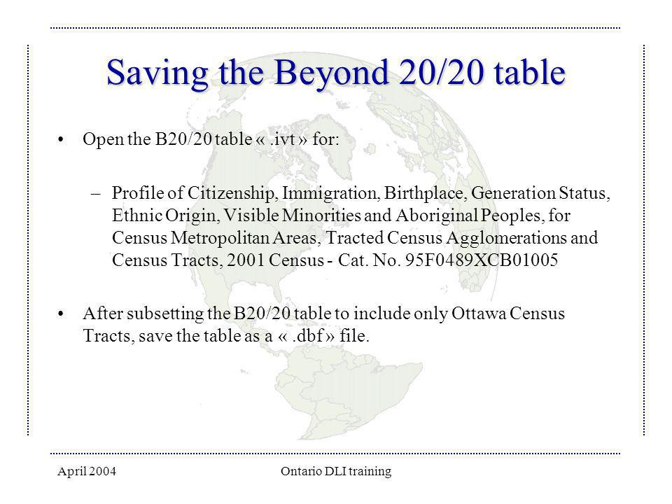 Saving the Beyond 20/20 table