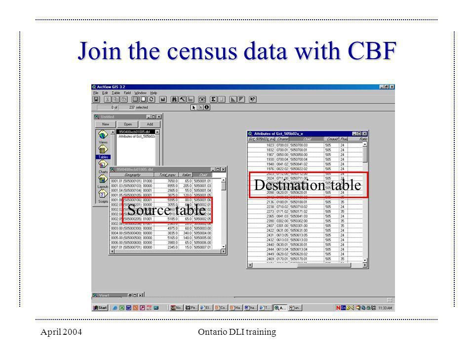 Join the census data with CBF