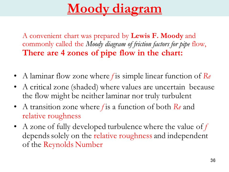 Chapter 1 water flow in pipes ppt video online download moody diagram ccuart Choice Image