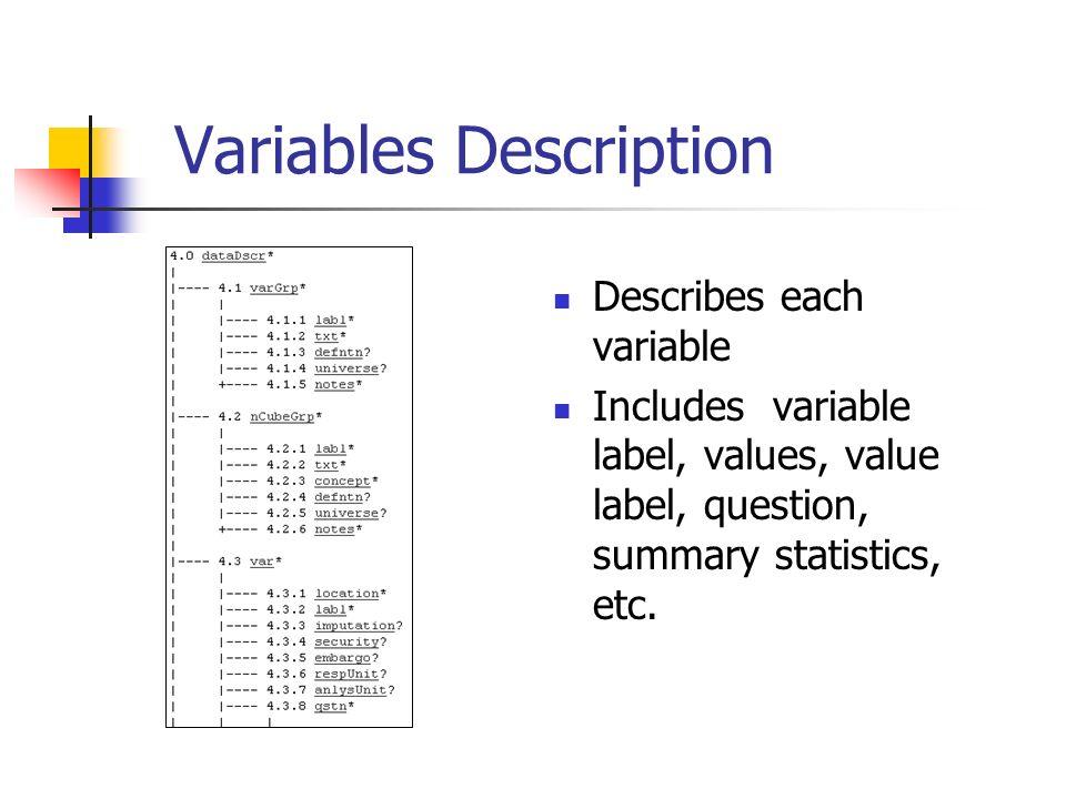Variables Description