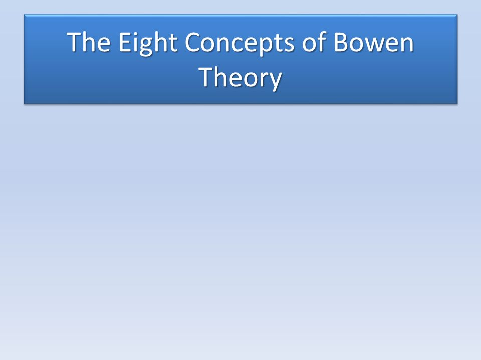 bowen triadic theory Bowen family systems theory bowen family systems theory, also known as bowen natural systems theory, describes the natural emotional processes which shape how families and other social groups function.