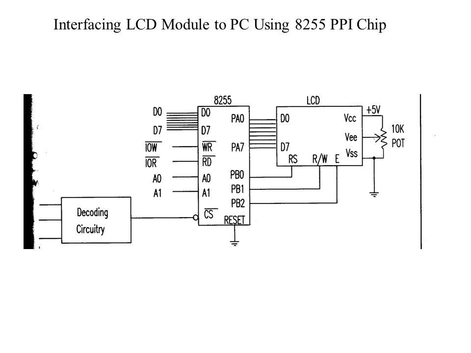 8255 ppi block diagram ppt wiring diagram port mapped i o ppt video online download 8255 ppi block diagram ppt ccuart Images