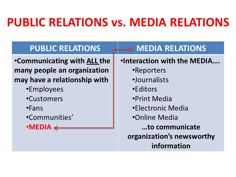 print media versus electronic media relations essay For whom and for what should we mobilize communication and media to address   read the newspaper, they listened to the radio and they watched the television   education, recreation, international relations—all these and more have been   with society moving into the electronic age, more people are communicating in.