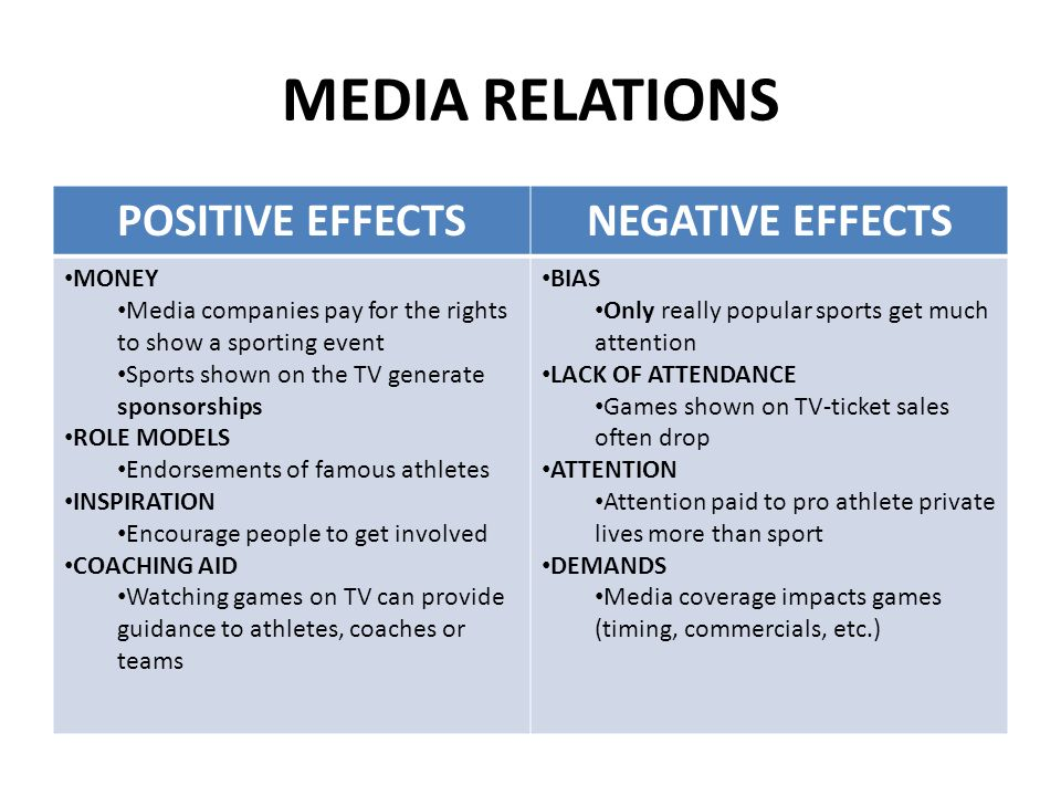 the negative impact of television on our lives The effects of media on our lives social scientists say that the average american watches too much television and plays too many video games i would agree with this, because in high school that is all i did, but not so much for me anymore.