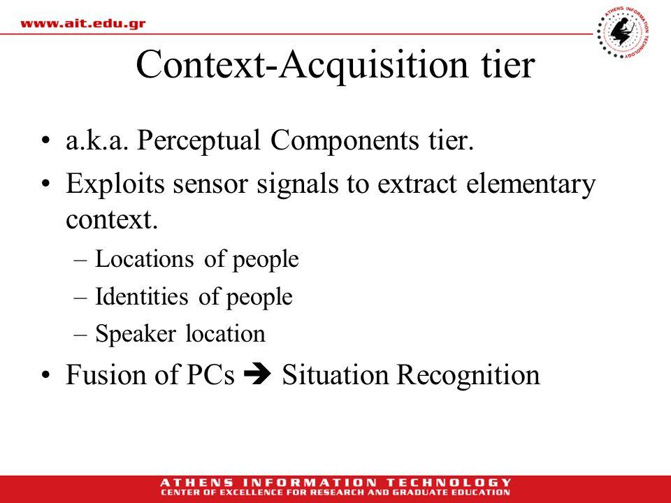 Context-Acquisition tier