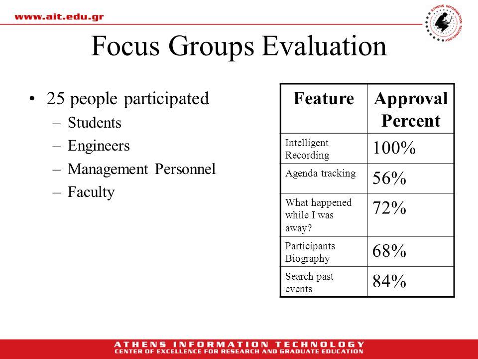 Focus Groups Evaluation