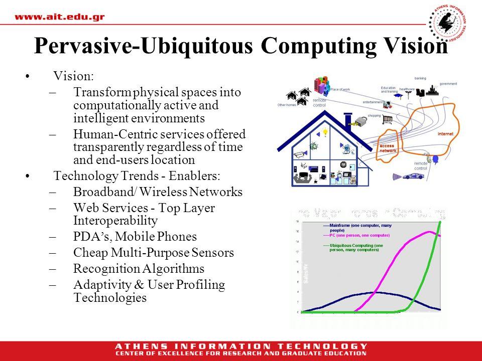 Pervasive-Ubiquitous Computing Vision