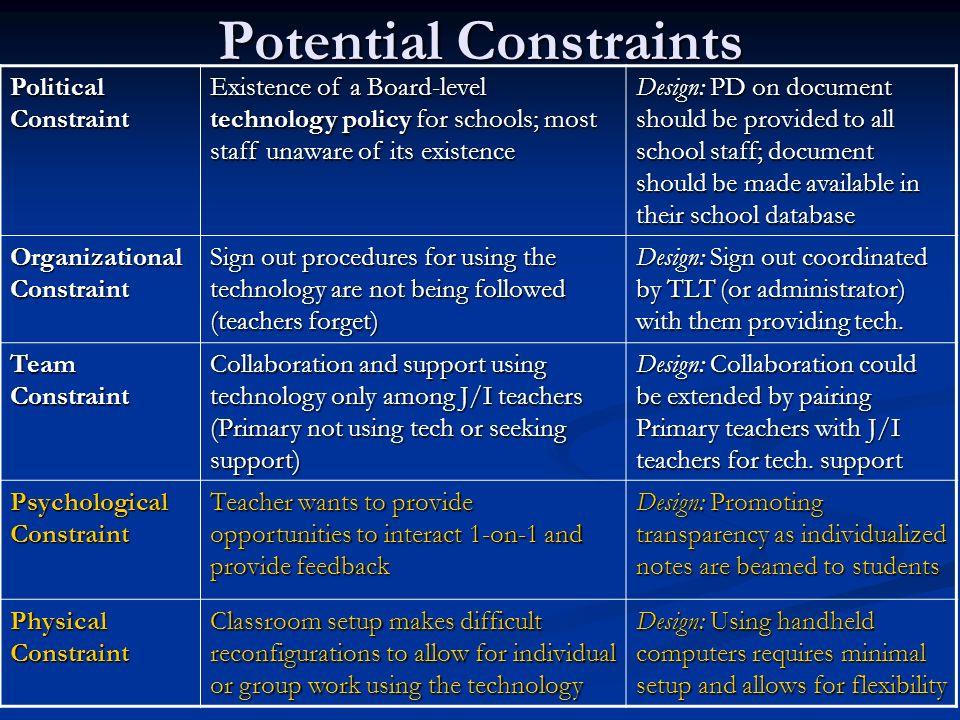 Potential Constraints
