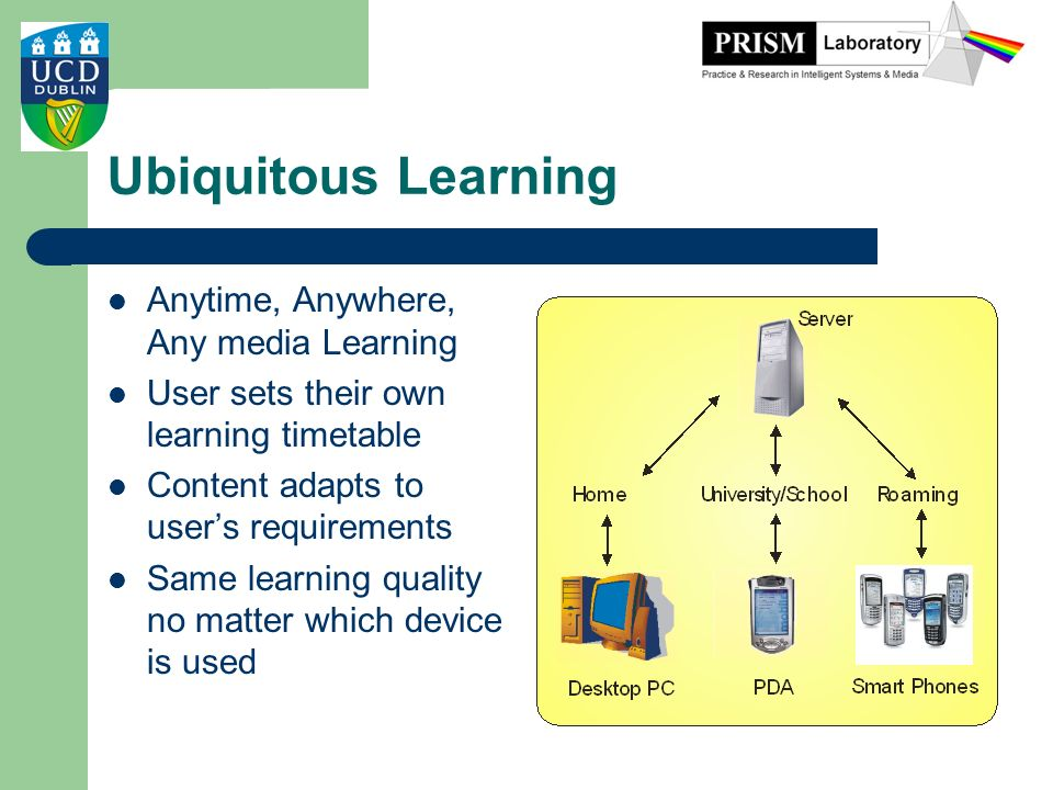 Ubiquitous Learning Anytime, Anywhere, Any media Learning