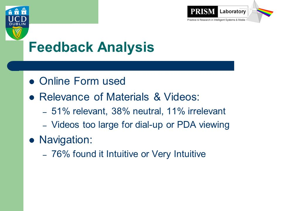 Feedback Analysis Online Form used Relevance of Materials & Videos: