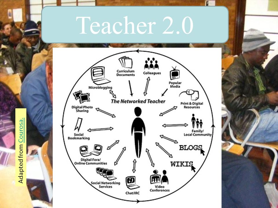 Teacher 2.0 Adapted from Courosa.