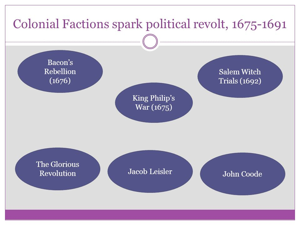 colonial society tension bacon s rebellion How does bacon's rebllion and salem witchcraft trials reflected tensions in colonial society.