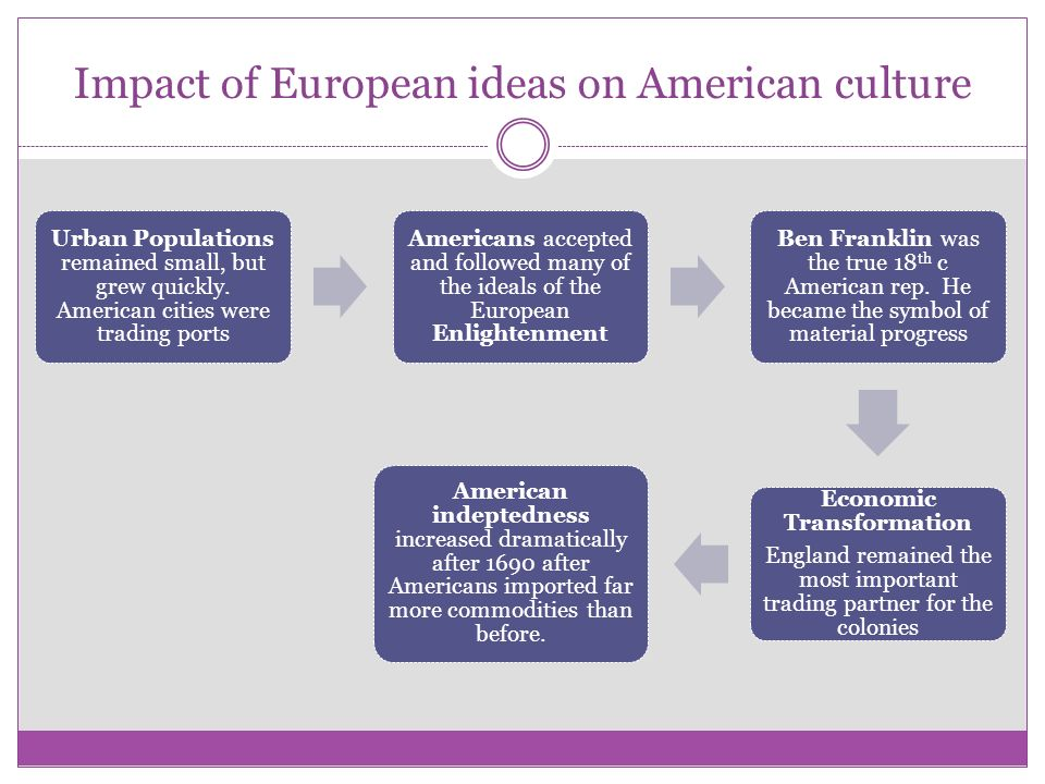 influence of european culture in kerala What are three similarities and three differences between indian culture and american culture update cancel answer wiki india is like europe in this regard (south indian from kerala), hence here its developing only but developing is happening every were we dream of working in us.