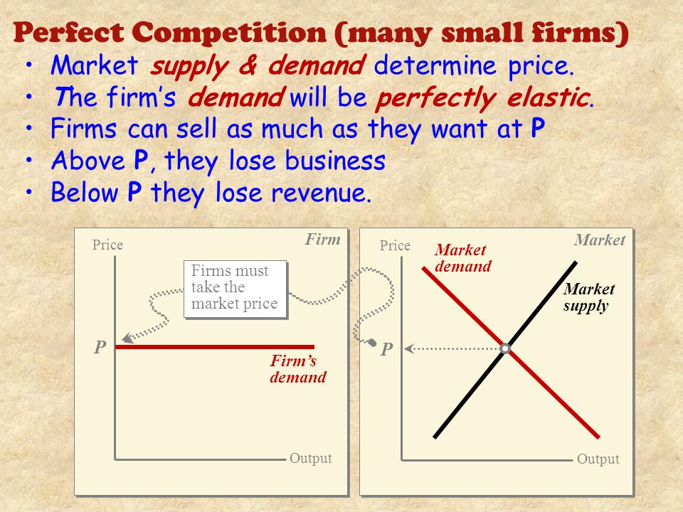 perfect competition 7 essay Monopoly, perfect competition and imperfect competition economists assume that there are a number of different buyers and sellers in the marketplace this means that we have competition in the market, which allows price to change in response to changes in supply and demand.