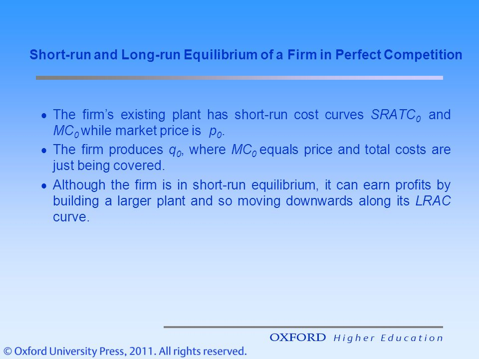 how to find short run equilibrium price in perfect competition