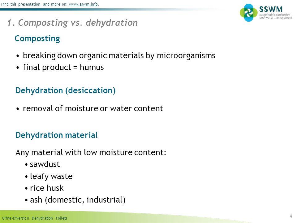 1. Composting vs. dehydration