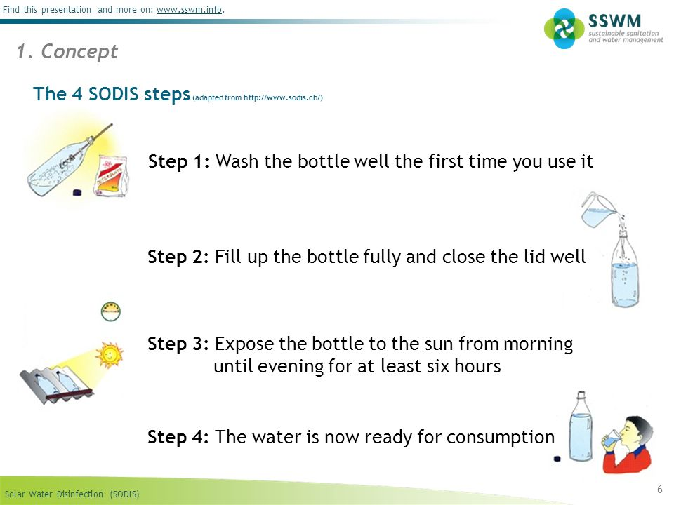 The 4 SODIS steps (adapted from http://www.sodis.ch/)
