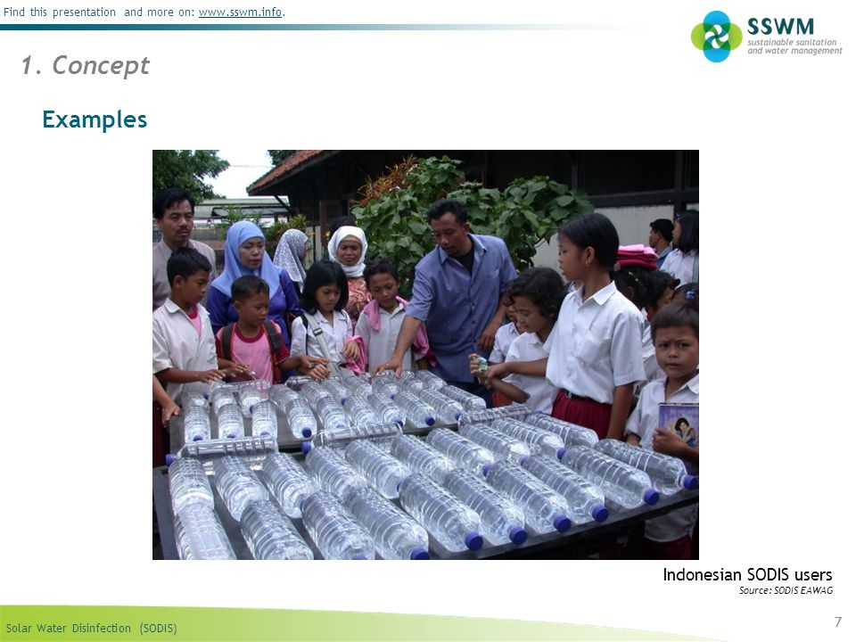 1. Concept Examples Indonesian SODIS users Source: SODIS EAWAG