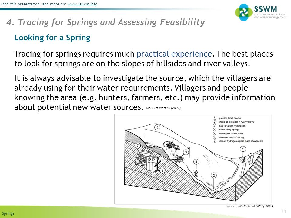 4. Tracing for Springs and Assessing Feasibility