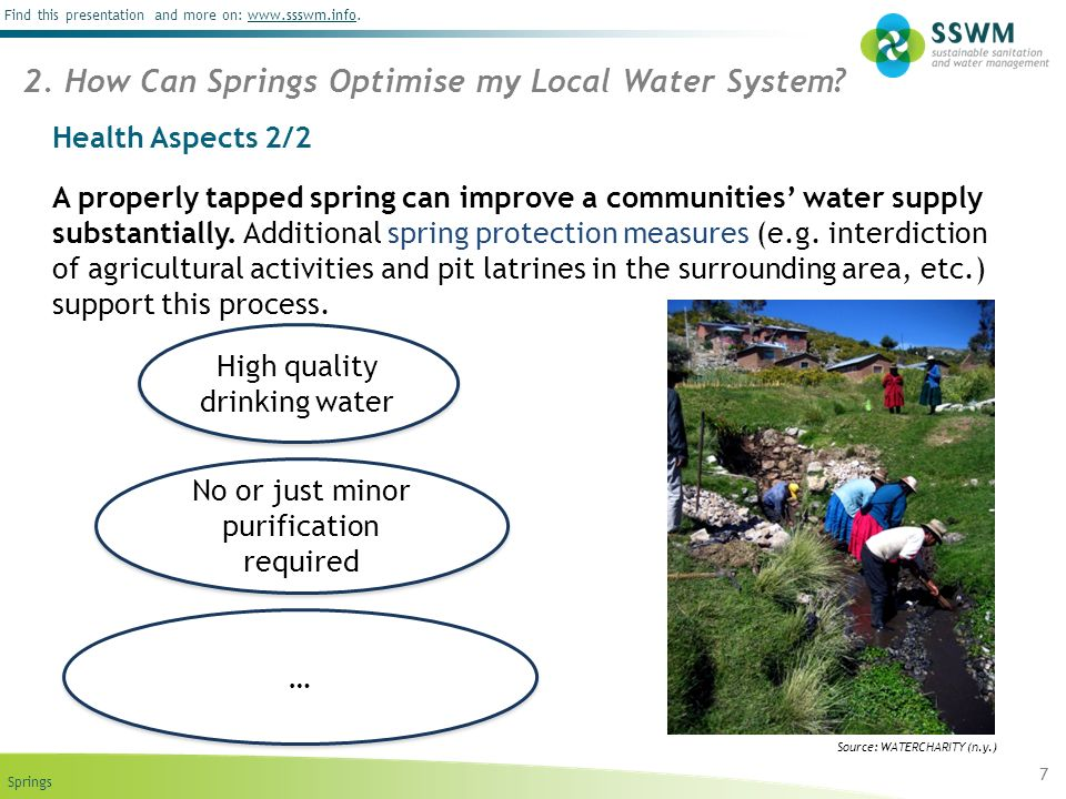 2. How Can Springs Optimise my Local Water System