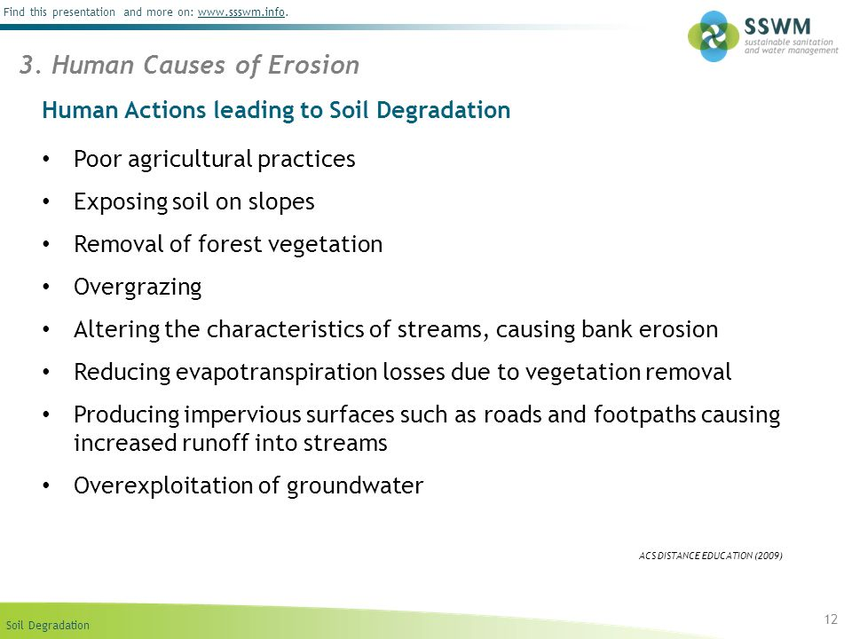 Human Actions leading to Soil Degradation
