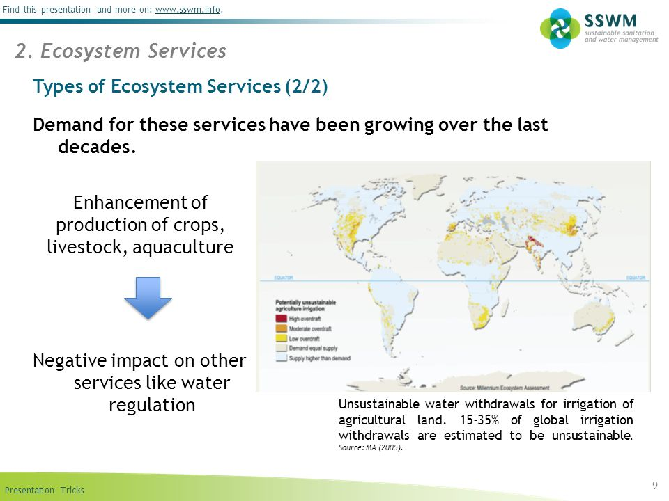 Types of Ecosystem Services (2/2)