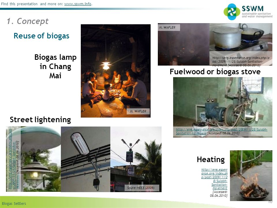 Biogas lamp in Chang Mai Fuelwood or biogas stove