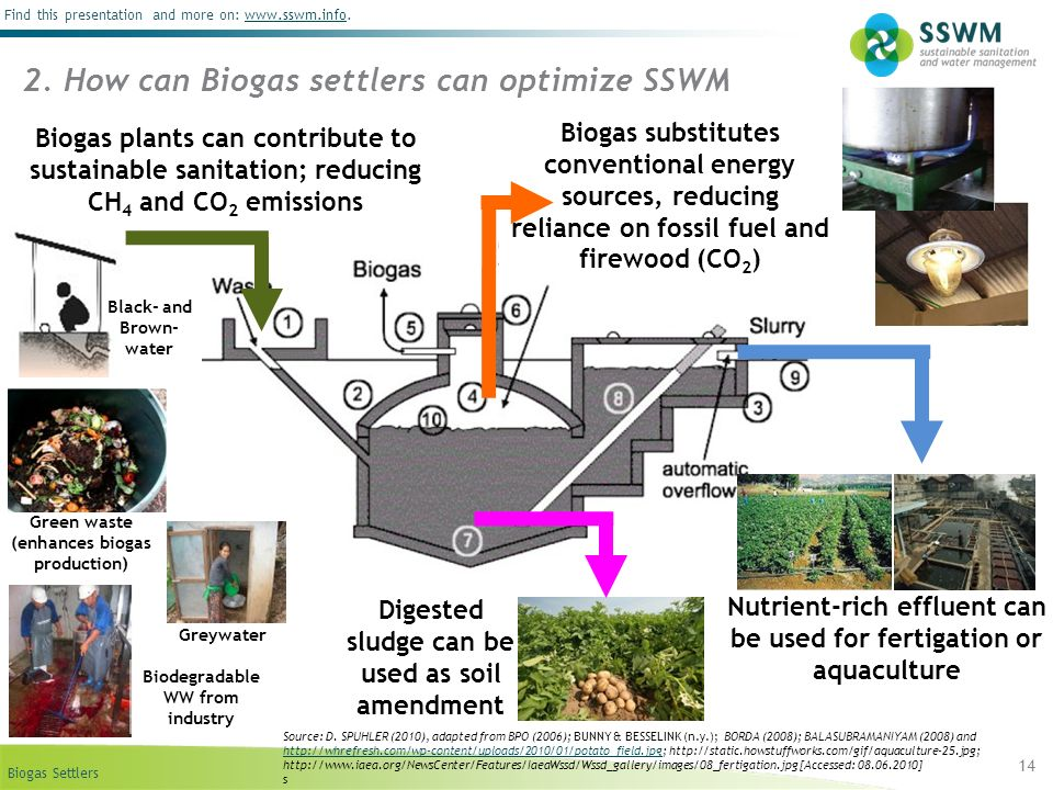 Digested sludge can be used as soil amendment