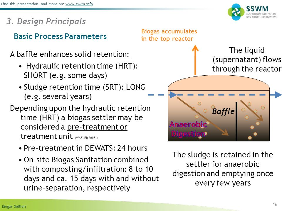 Basic Process Parameters