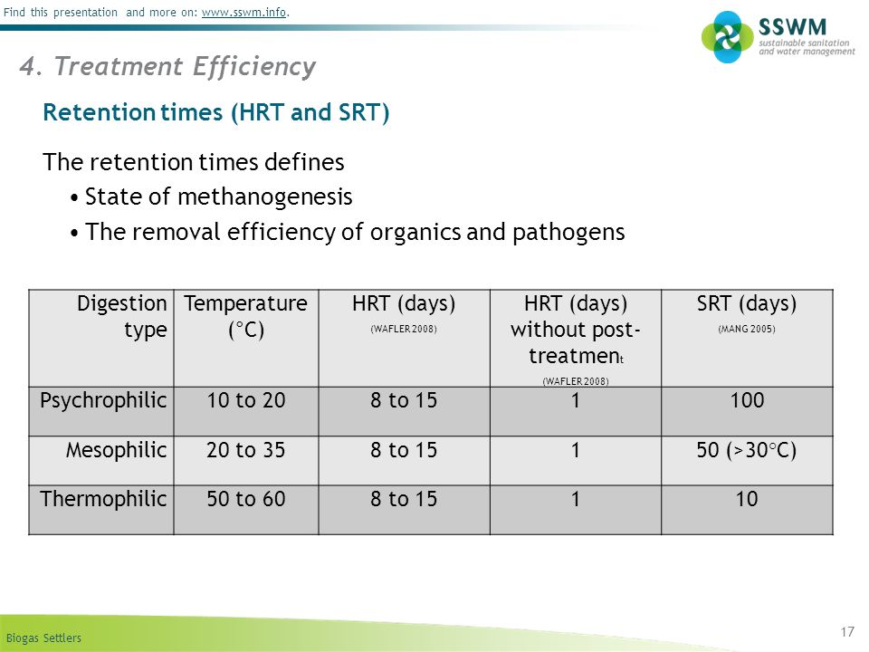 Retention times (HRT and SRT)