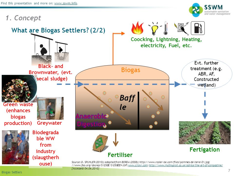 What are Biogas Settlers (2/2)
