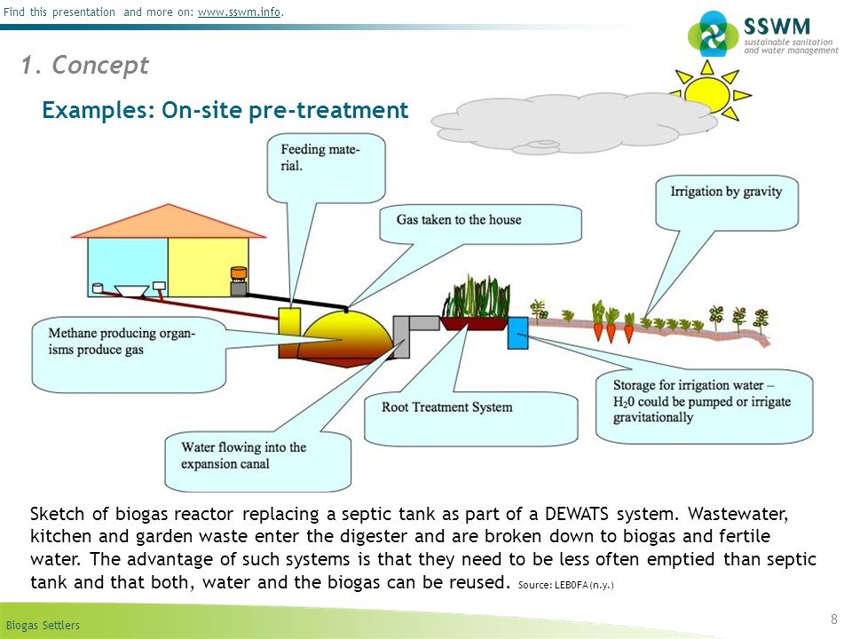 Examples: On-site pre-treatment