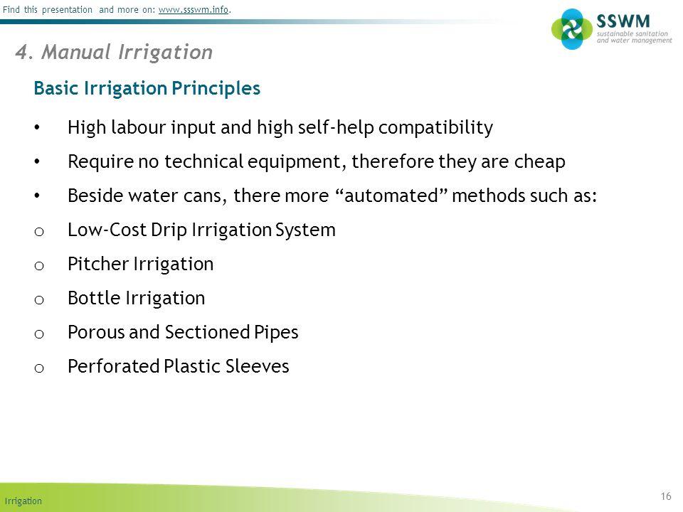 Basic Irrigation Principles