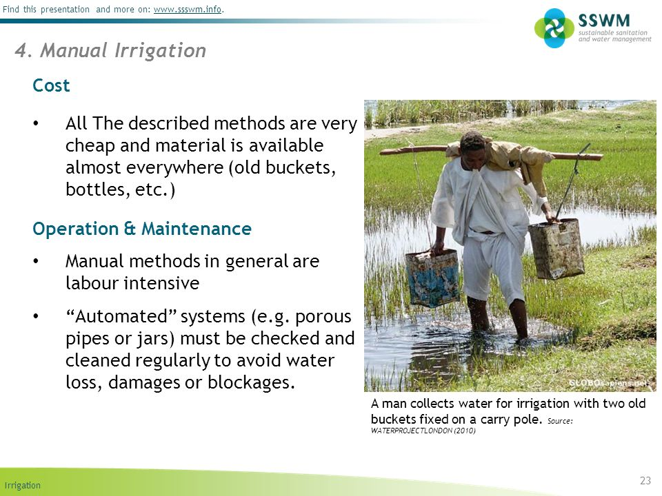4. Manual Irrigation Cost