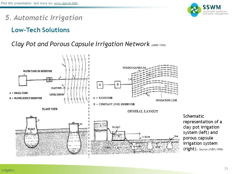 5. Automatic Irrigation Low-Tech Solutions