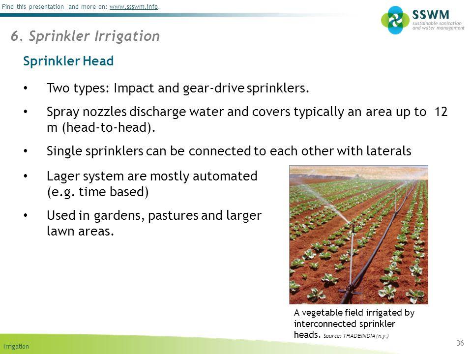 6. Sprinkler Irrigation Sprinkler Head