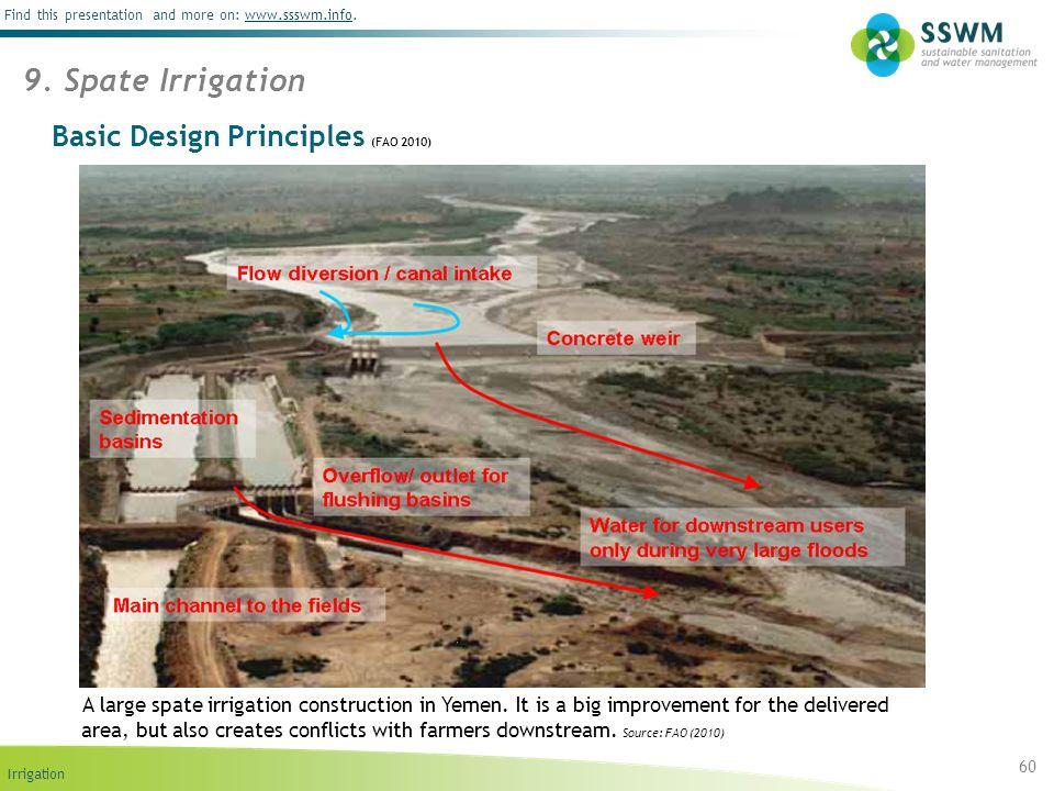 Basic Design Principles (FAO 2010)