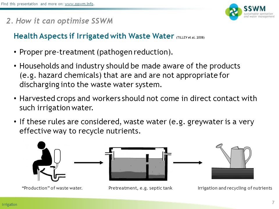 Health Aspects if Irrigated with Waste Water (TILLEY et al. 2008)