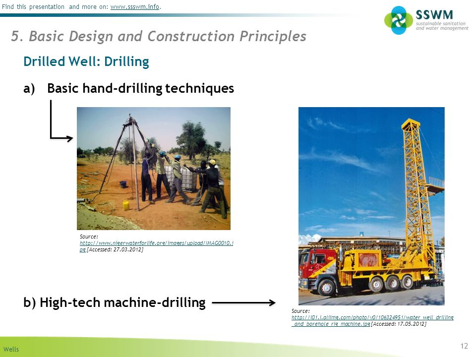 Drilled Well: Drilling