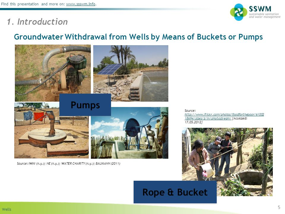 Groundwater Withdrawal from Wells by Means of Buckets or Pumps