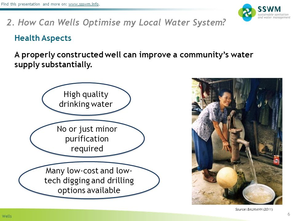 2. How Can Wells Optimise my Local Water System