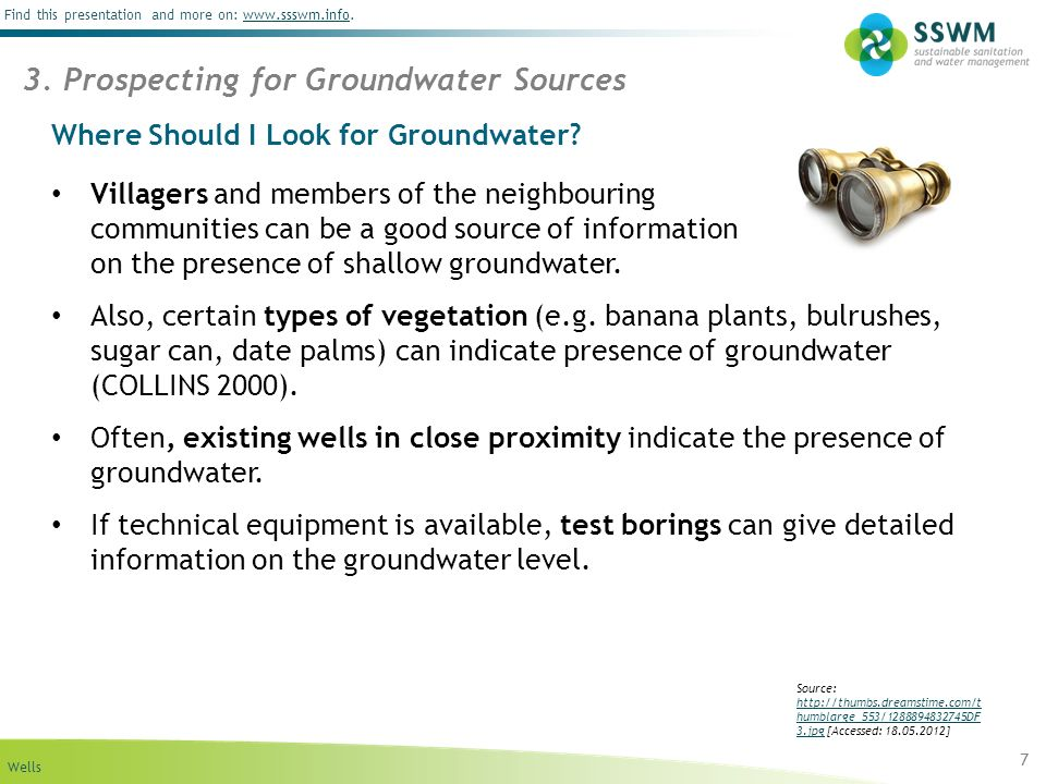 Where Should I Look for Groundwater