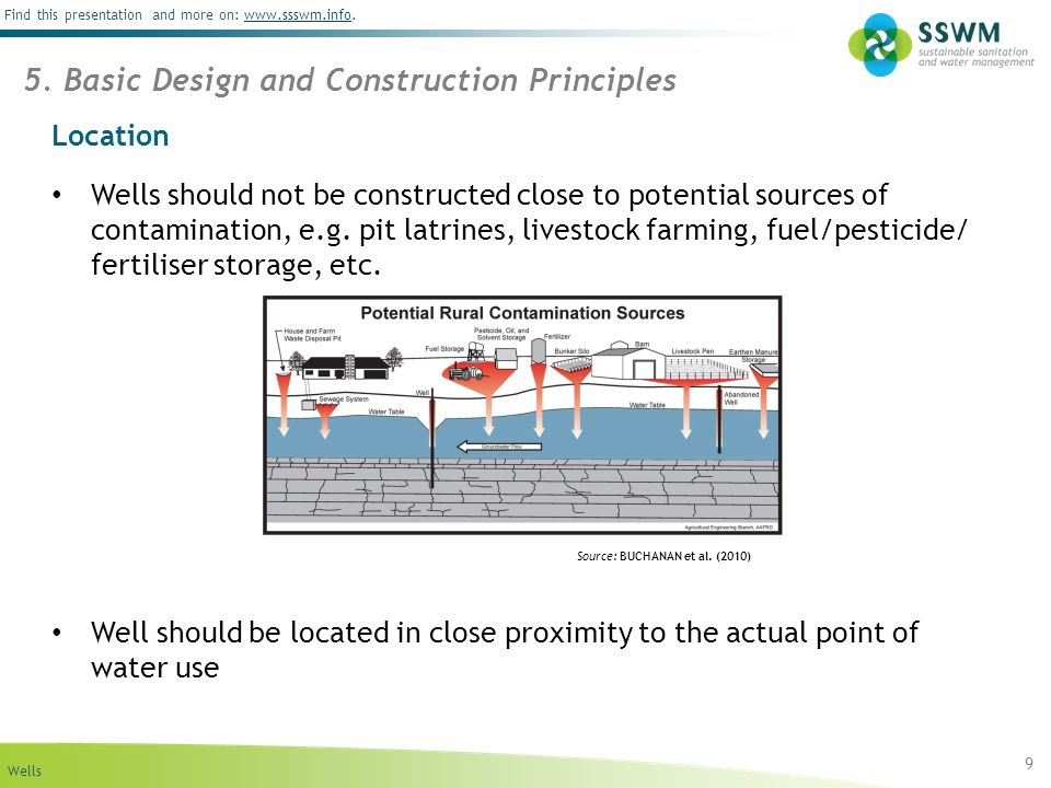5. Basic Design and Construction Principles