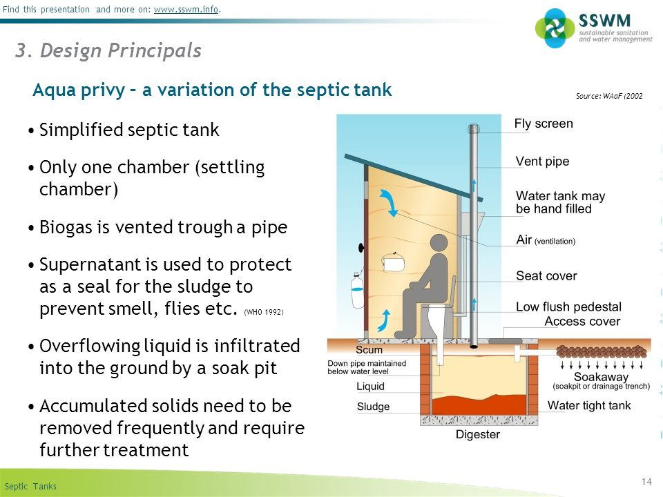 Aqua privy – a variation of the septic tank